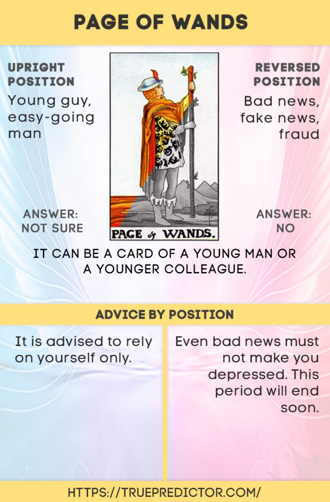 Page of wands meanings in reversed and upright position