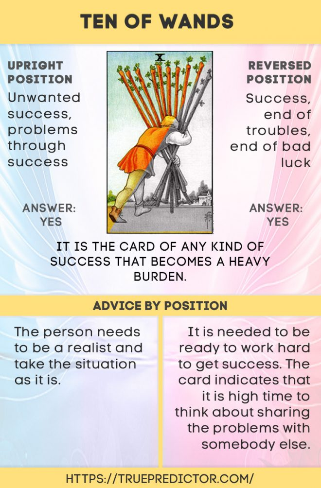 Ten of wands meanings in reversed and upright position