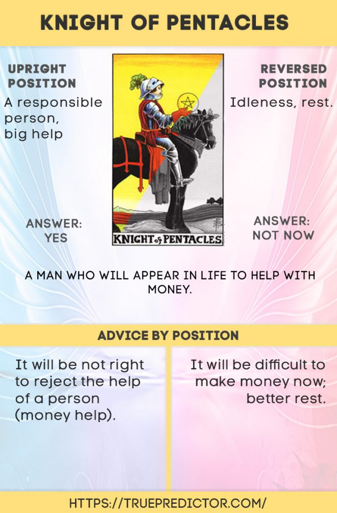The Knight of Pentacles tarot card meanings — True prediction