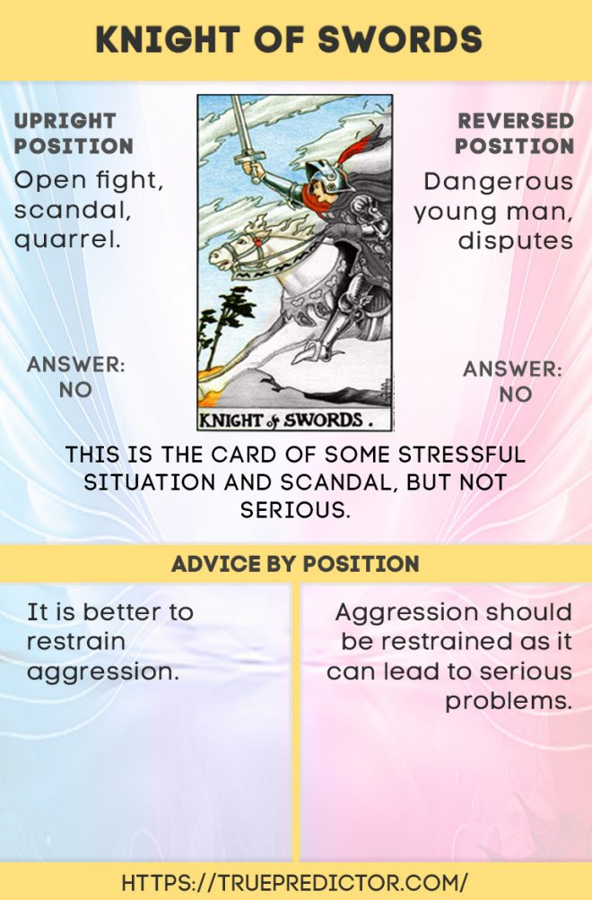 The Knight of Swords tarot card meanings by position — True