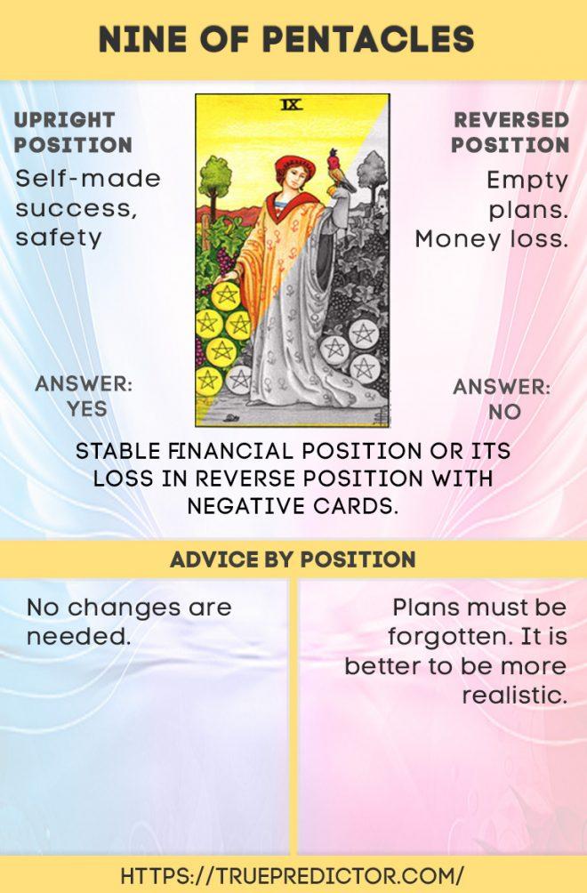 Nine of Pentacles tarot card meanings — True prediction